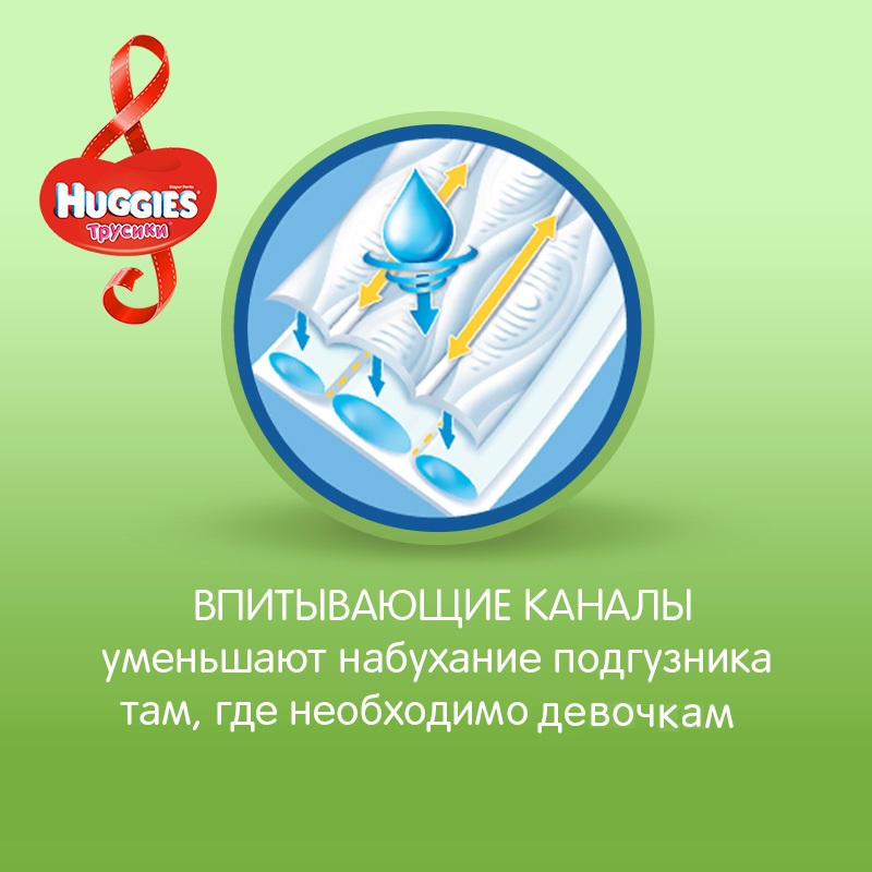 Подгузники-трусики Huggies для девочек 6 (16-22 кг) 30 шт. одноразовые трусики подгузники huggies little walkers mega pack 13 17 кг 48 шт для девочек